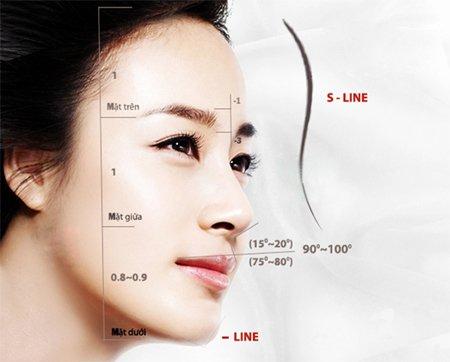 Dáng mũi S line là dáng mũi như thế nào