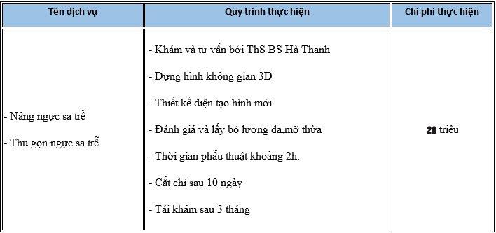 Bảng giá nâng ngực sa trễ tại Hà Thanh